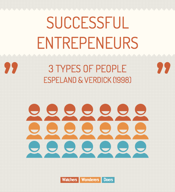 SuccessfulEntrepreneurs